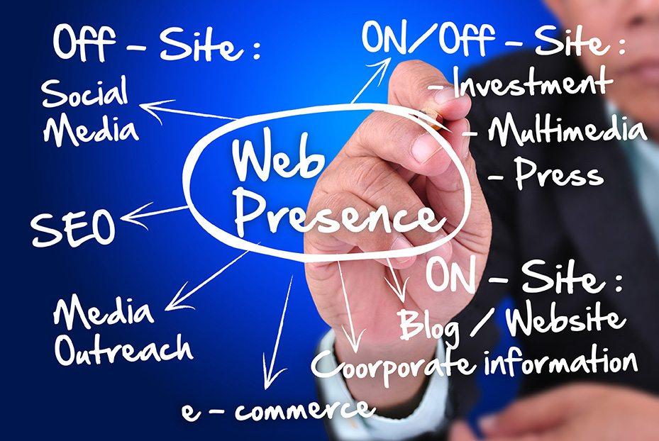 Online directories, Internet Search Engines, Kudzu, List Your Business, Listing Your Business, local.com, Manta, Mapquest, Merchant Circle, online business listings, local directories,